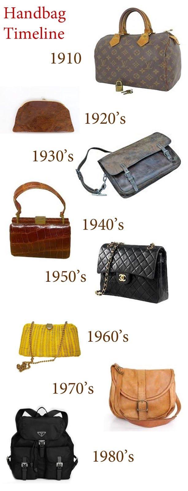 A história da bolsa